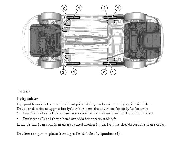 domkraft till xc70 -16